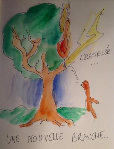 2013-05-16-19-51-34-l-electricite-une-nouvelle-branche-ps131-podcastscience