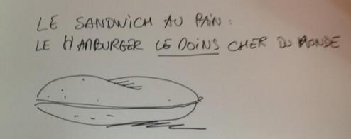 2013-06-15-16-47-46-le-hamburger-le-moins-cher-du-monde-selon-moi-meme-sciencebouffe