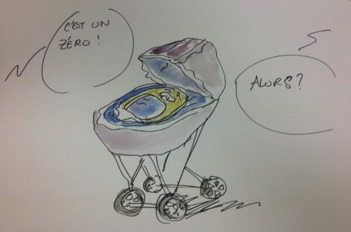 2013-06-20-19-27-26-la-naissance-des-objets-mathematiques-dans-podcastscience-ps136